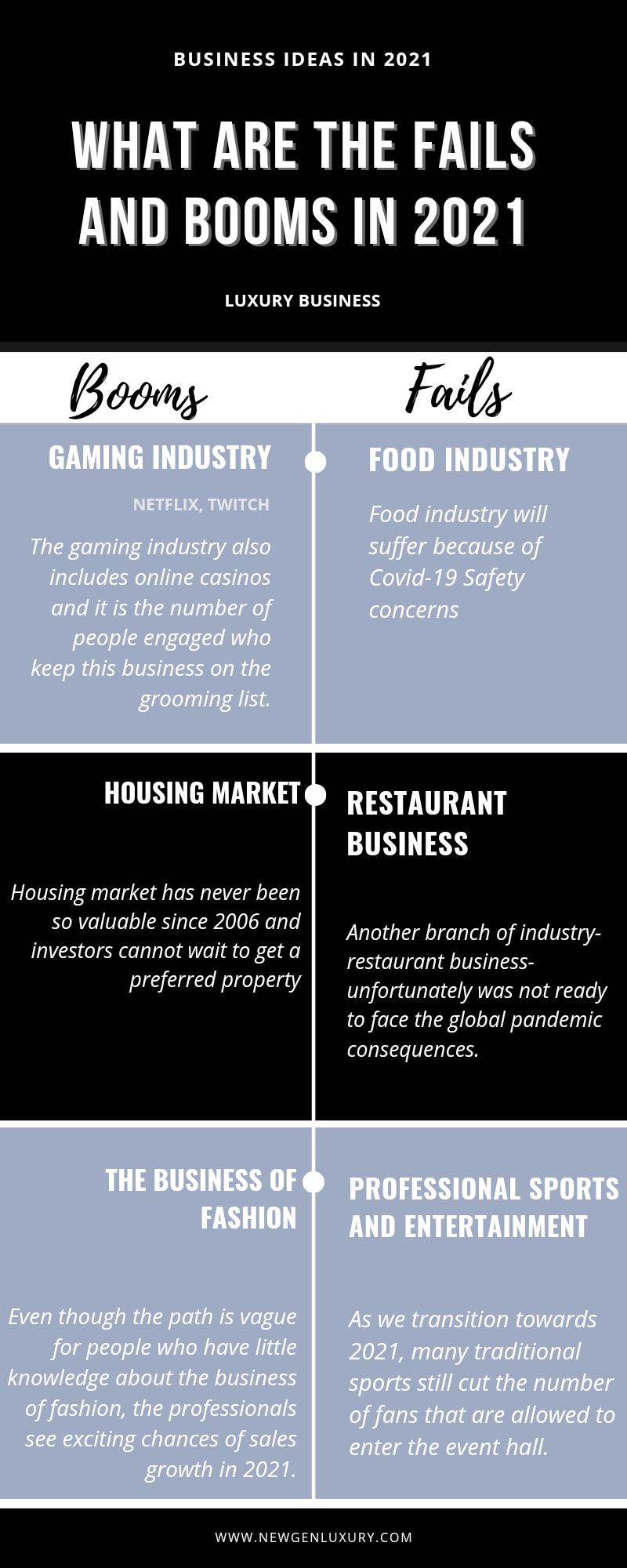 Business ideas in 2021